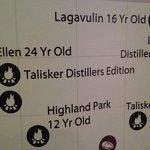 Tabella Whisky (frame)