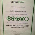 Winner of Tripadvisor Award