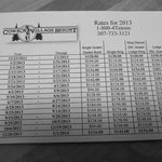The 2013 rate sheet.