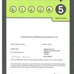 Food Hygiene Rating 2013