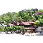 bangulow