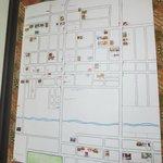 Street Food Map