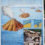Nairn Falls Evolution