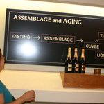 Champagne process