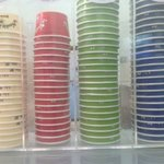 Cup sizes from small to large.