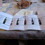 List of wines to taste