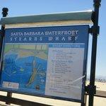 Placa com o mapa do Pier