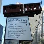 Cable Car Sign, Lambton Quay.