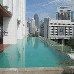 la piscina / kolam renang
