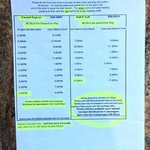 Water Taxi schedule and pricing