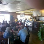Inside Norms