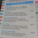 Falafal Burger Description