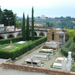 First Christian cemetery in Florence...