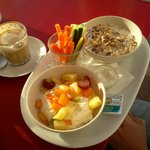 Das Fitnessfrühstück