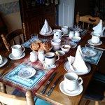 La mesa del desayuno