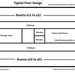 Typical guest floor room layout