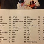 TV Channel Guide