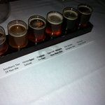 Microbreweries local tester