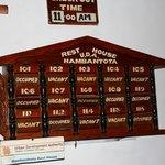 Old occupancy board still in use