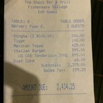 The dinner outcome. Wasn't worth even a half of the bill's total