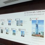 Top 20 Iconic Buildings of the World (at Saigon Sky Deck)