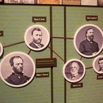 Exhibits explain the Civil War in detail