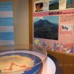 information on Sakurajima