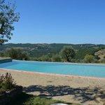 Pool Fattoria di Rignana