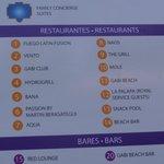 Map Key of Restaurants
