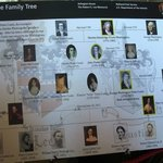 Family tree from Washington to Mary Anna Custis, the wife of Robert E. Lee