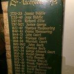 dal 1720 tutti i gestori del pub