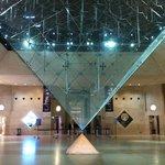 Pirâmide invertida.