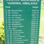 Places to visit around Shikhar Nature Resort