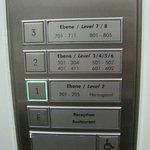Распределение номеров по этажам