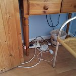 Cables under the table