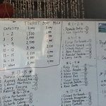 Costs of hired boats at the pier before cagbalete
