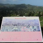Sign at the Belmont Lookout showing valley cross section and crops grown