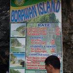 Borawan price