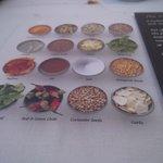 description of spices