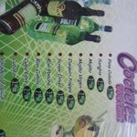 Drink Prices