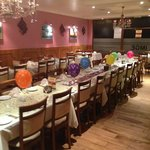 Birthday parties,hen night,private parties