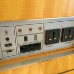 There's a patch panel with various ways for yout to connect your gadgets to the TV...