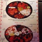 Nos thalis pour decouvrir la cuisine indienne