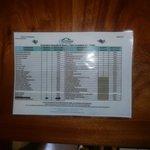 Inventaire kitchinette