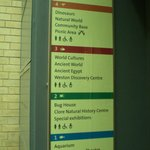 Sign - Locations of Exhibits for 5 floors
