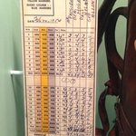 Dwight Eisenhower Musem - Golf Scorecard from Augusta National
