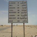 Tableau d'indication des distances