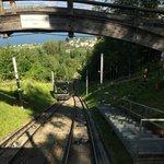 Zugerbergbahn Funicular