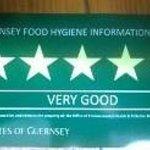 Food Igene Rating