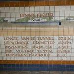 Comprimento do túnel